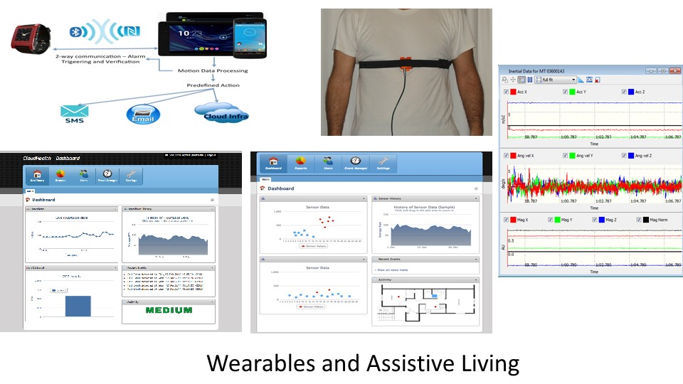 Wearables and Assistive Living